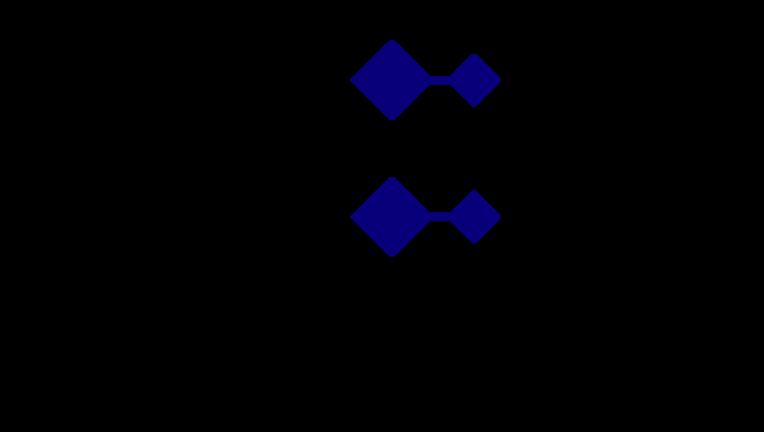 B2B Datenbank